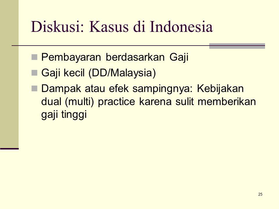 Diskusi: Kasus di Indonesia
