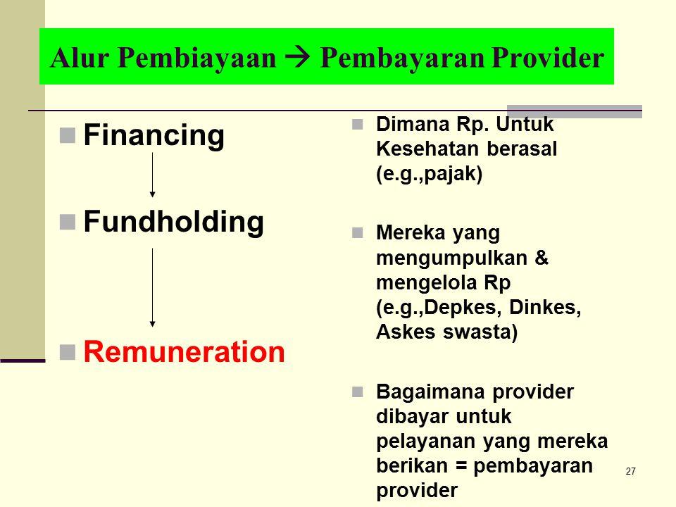 Alur Pembiayaan  Pembayaran Provider
