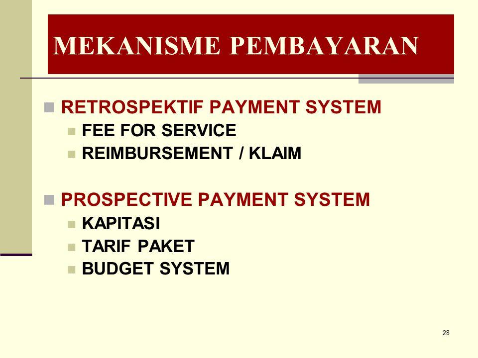 MEKANISME PEMBAYARAN RETROSPEKTIF PAYMENT SYSTEM