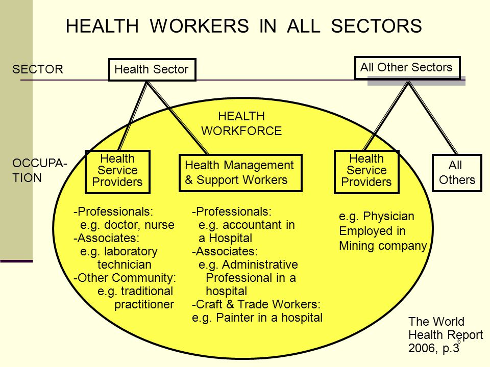 HEALTH WORKERS IN ALL SECTORS