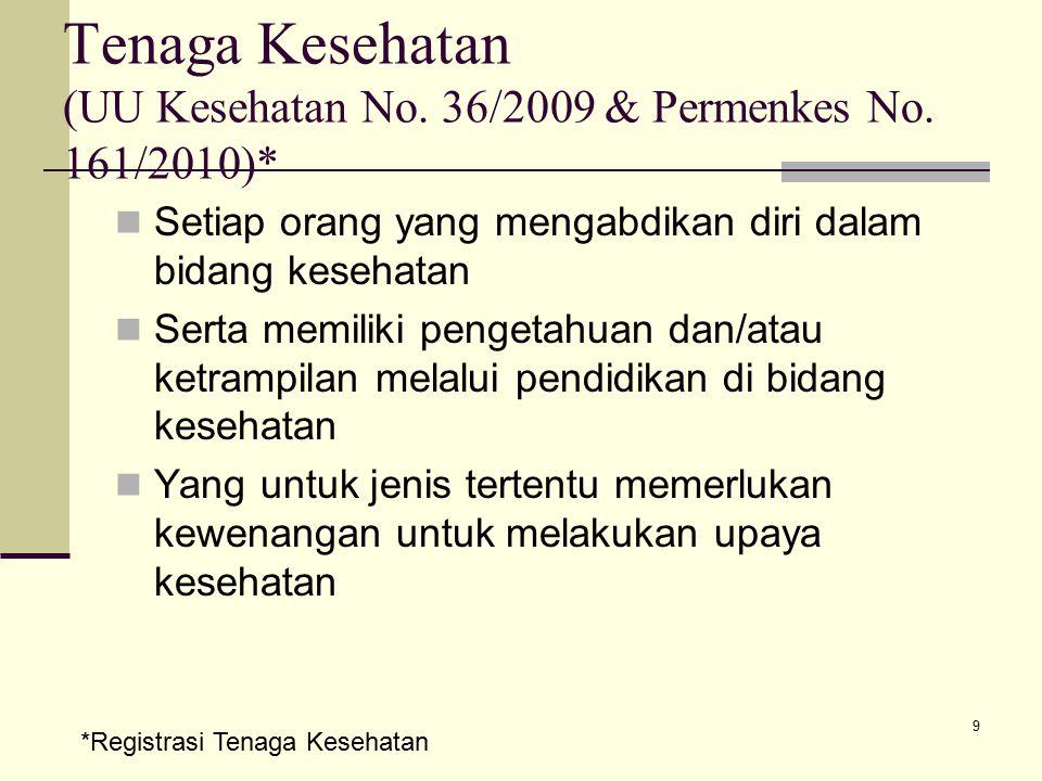 Tenaga Kesehatan (UU Kesehatan No. 36/2009 & Permenkes No. 161/2010)*
