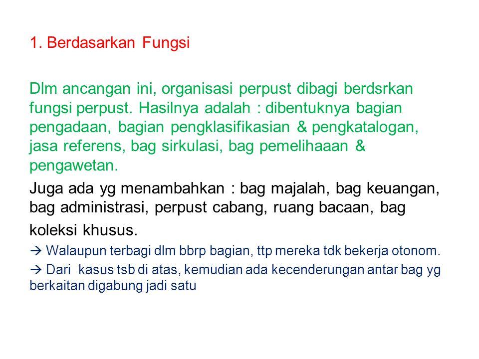 1. Berdasarkan Fungsi