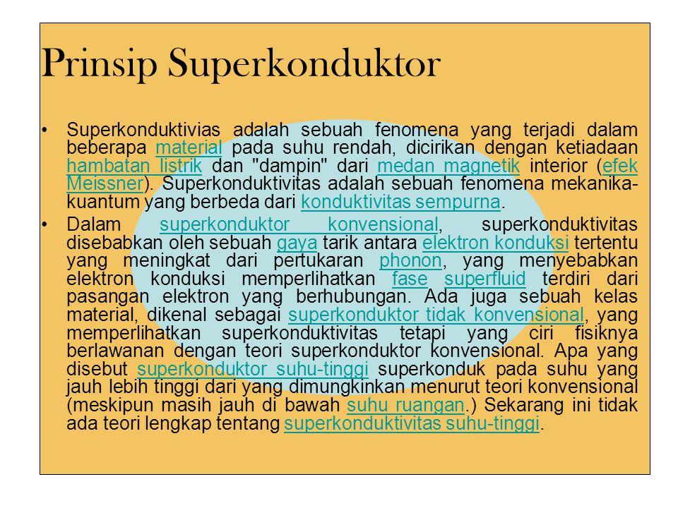 Prinsip Superkonduktor