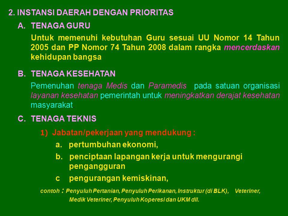 2. INSTANSI DAERAH DENGAN PRIORITAS