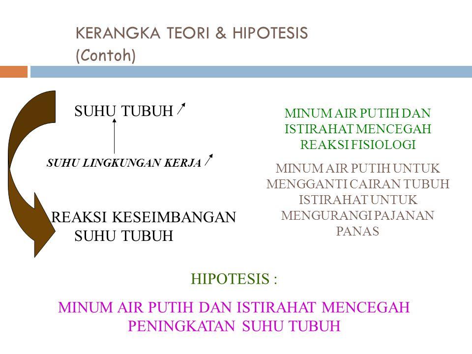 KERANGKA TEORI & HIPOTESIS (Contoh)