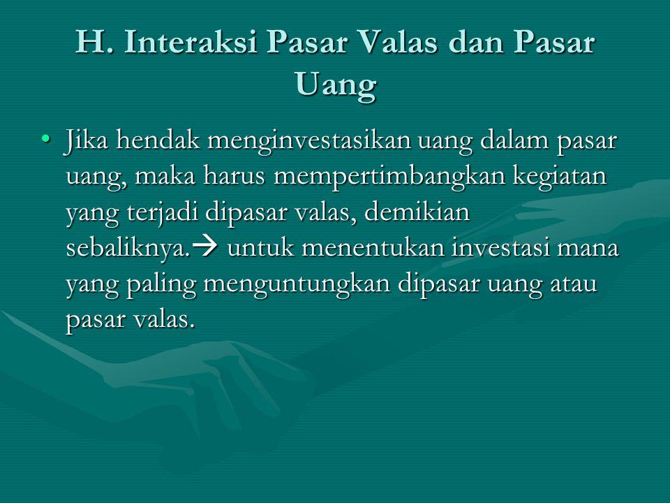 H. Interaksi Pasar Valas dan Pasar Uang