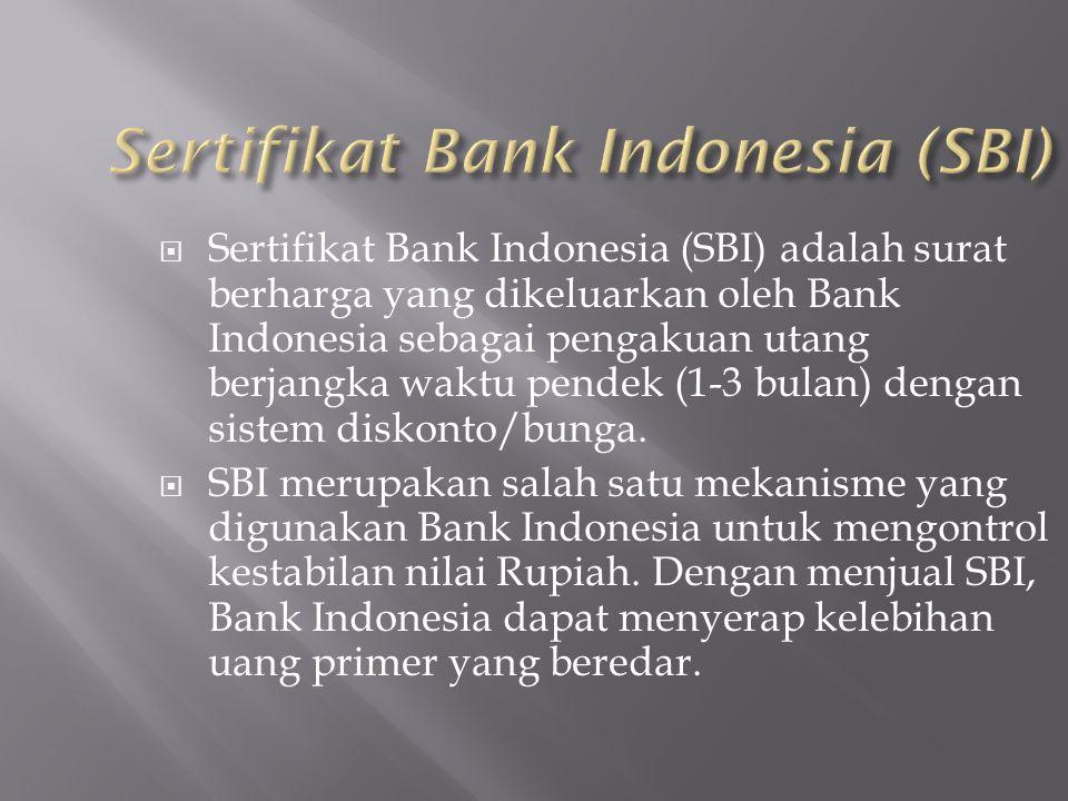 Sertifikat Bank Indonesia (SBI)