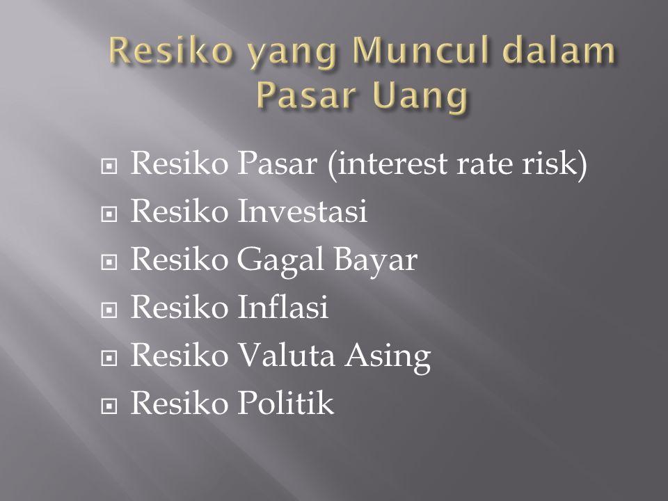 Resiko yang Muncul dalam Pasar Uang