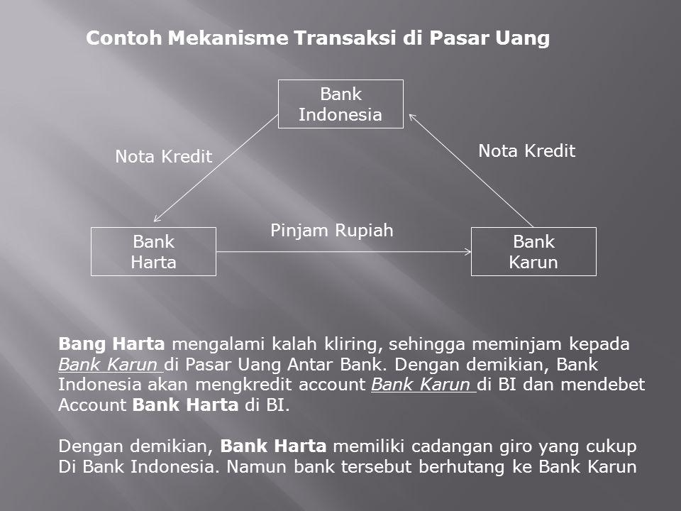 Contoh Mekanisme Transaksi di Pasar Uang