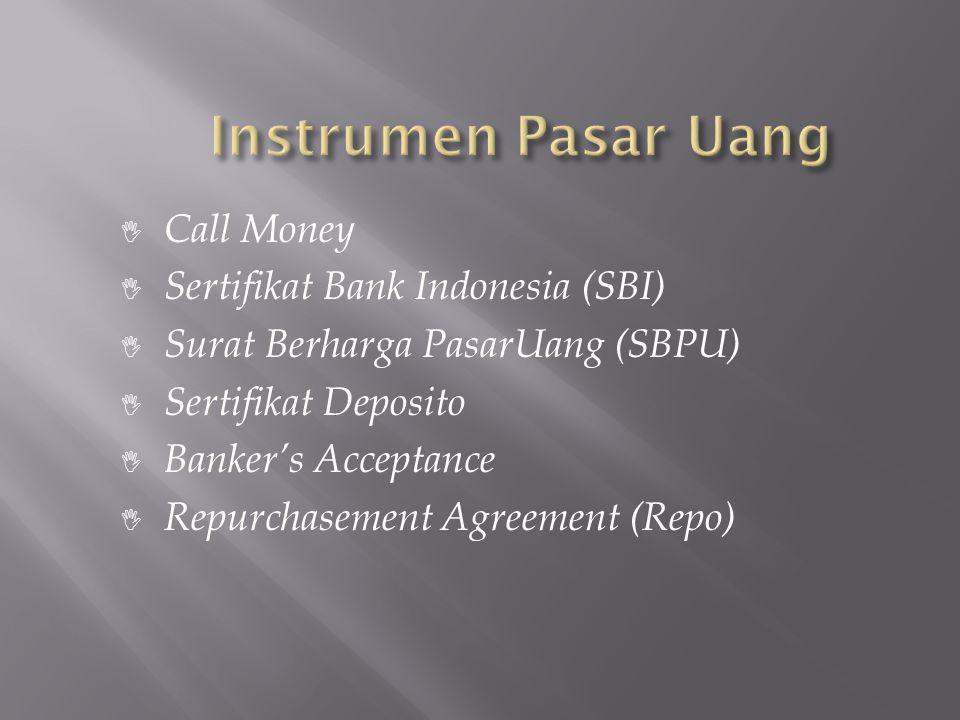 Instrumen Pasar Uang Call Money Sertifikat Bank Indonesia (SBI)