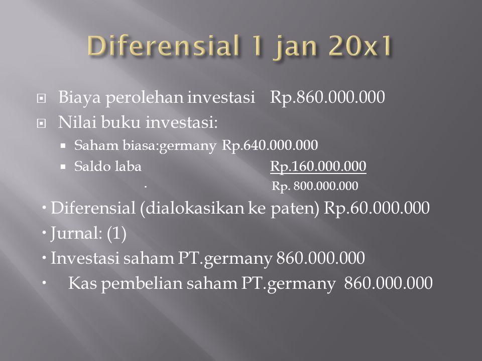 Diferensial 1 jan 20x1 Biaya perolehan investasi Rp.860.000.000