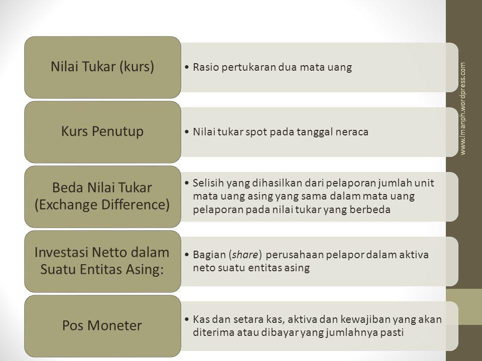Beda Nilai Tukar (Exchange Difference)