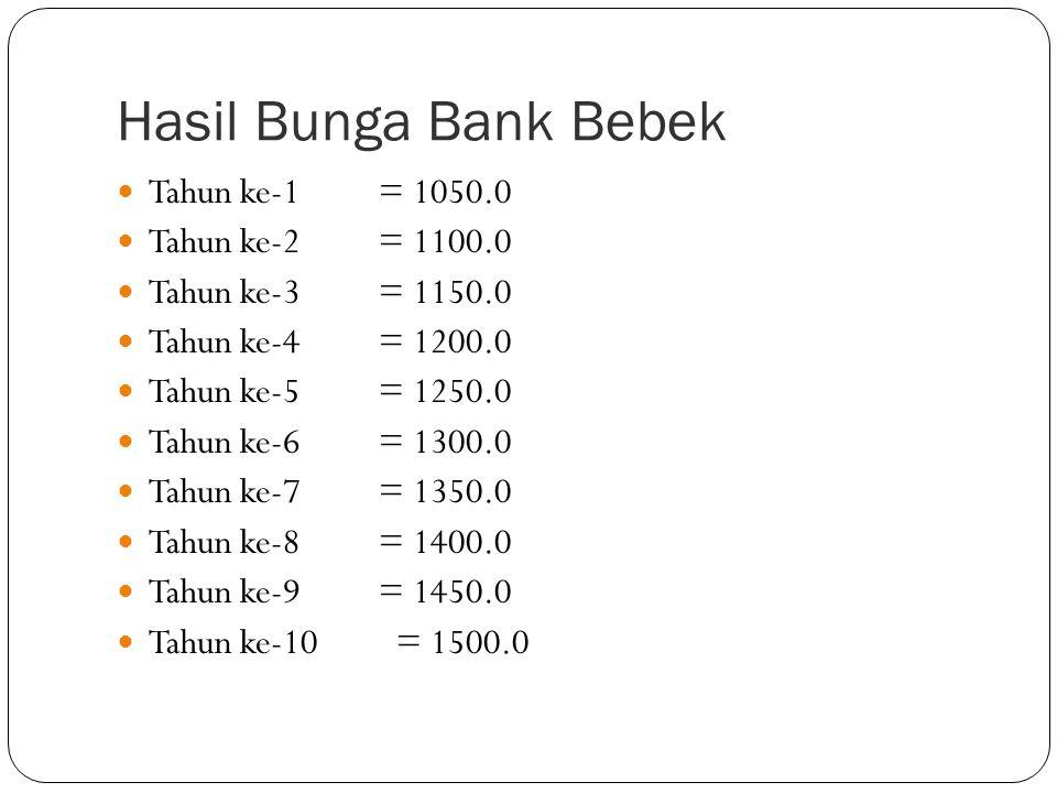 Hasil Bunga Bank Bebek Tahun ke-1 = 1050.0 Tahun ke-2 = 1100.0
