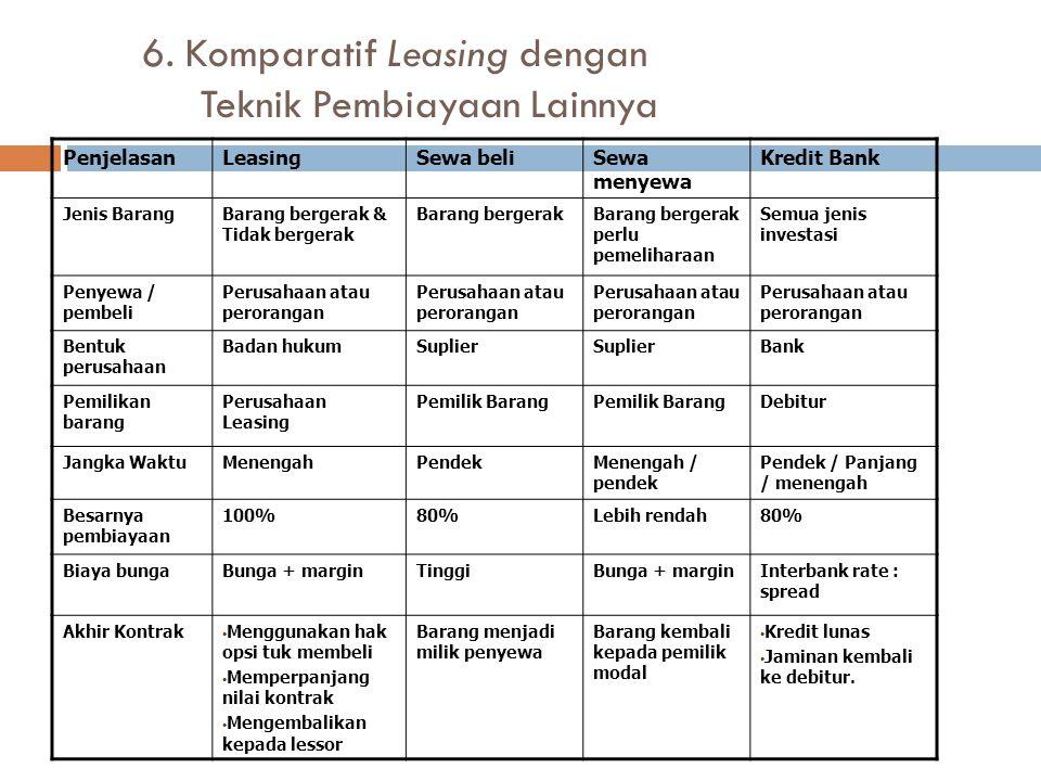 6. Komparatif Leasing dengan Teknik Pembiayaan Lainnya