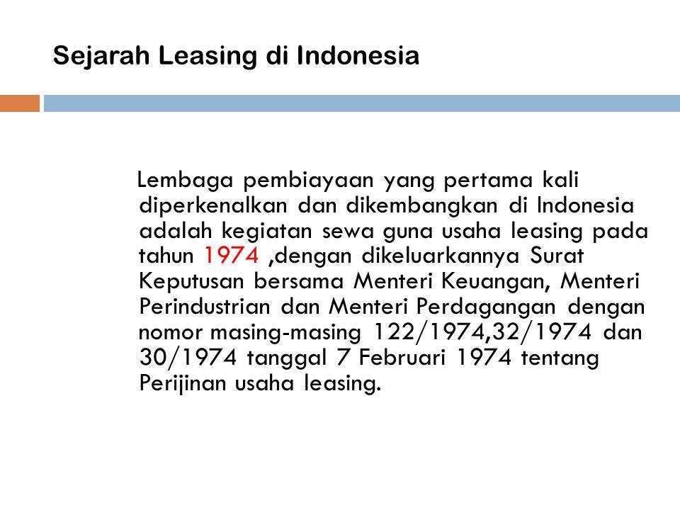 Sejarah Leasing di Indonesia