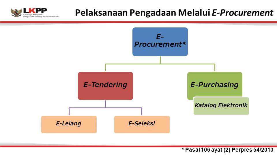 Pelaksanaan Pengadaan Melalui E-Procurement