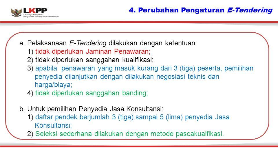 4. Perubahan Pengaturan E-Tendering