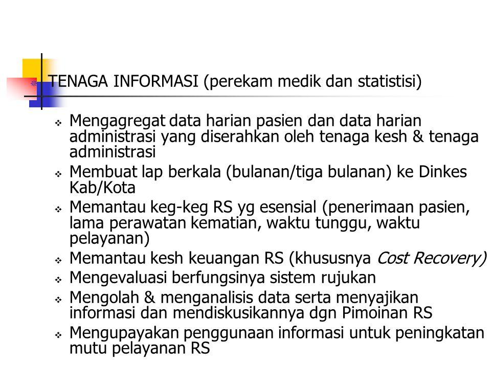 TENAGA INFORMASI (perekam medik dan statistisi)