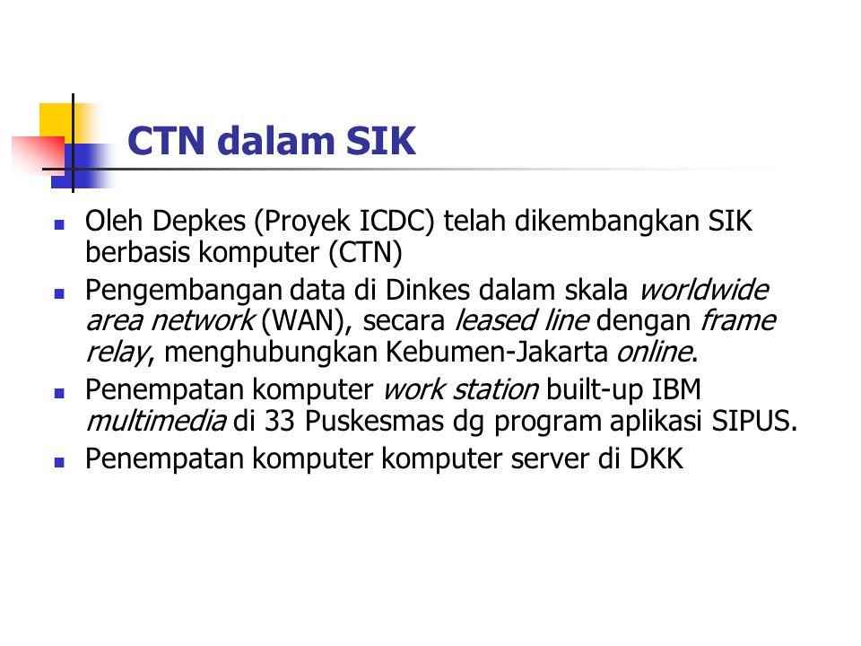 CTN dalam SIK Oleh Depkes (Proyek ICDC) telah dikembangkan SIK berbasis komputer (CTN)