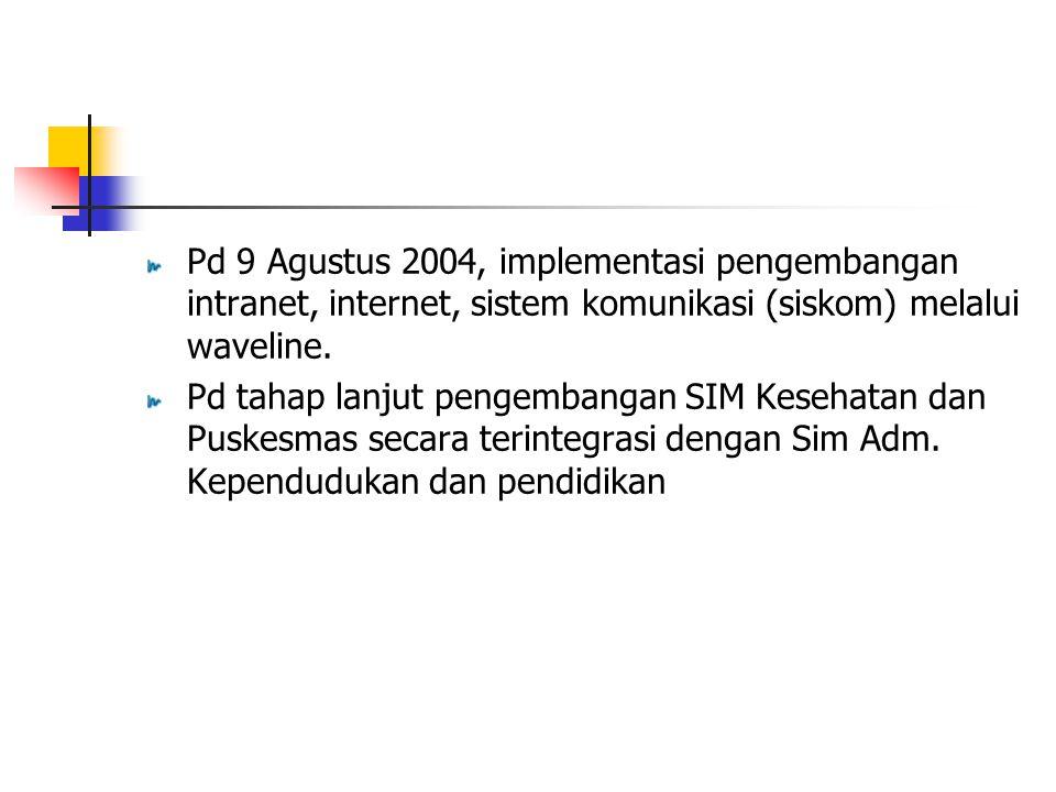 Pd 9 Agustus 2004, implementasi pengembangan intranet, internet, sistem komunikasi (siskom) melalui waveline.