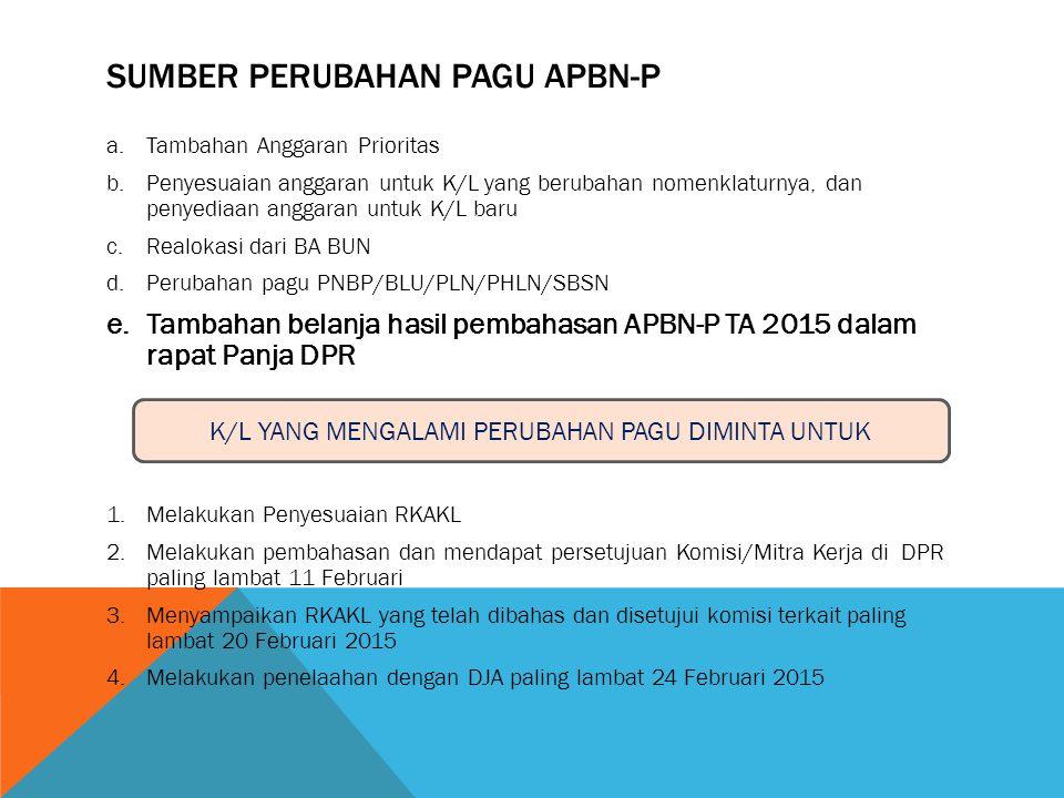 SUMBER PERUBAHAN PAGU APBN-P