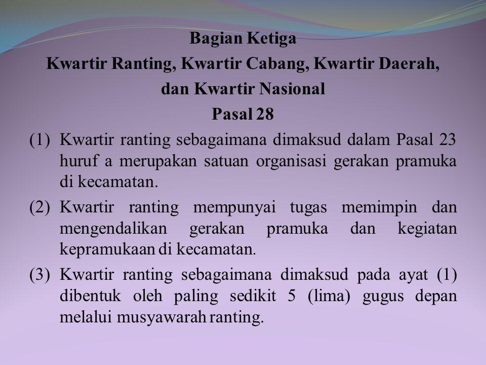 Kwartir Ranting, Kwartir Cabang, Kwartir Daerah,