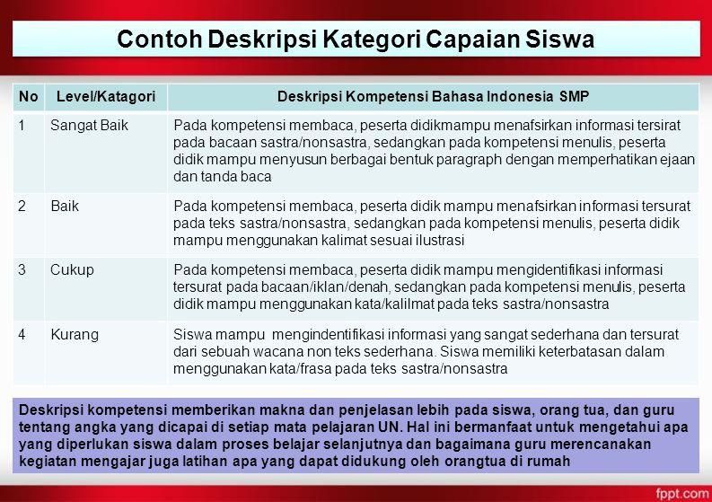 Contoh Deskripsi Kategori Capaian Siswa
