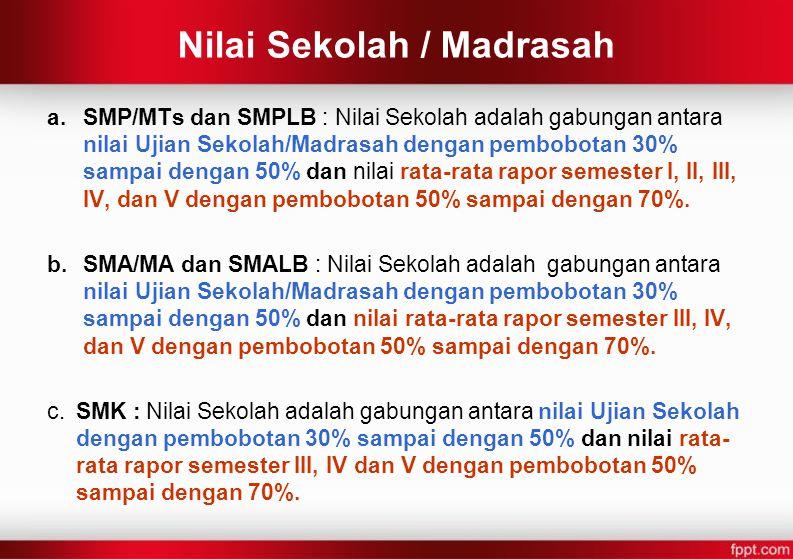 Nilai Sekolah / Madrasah