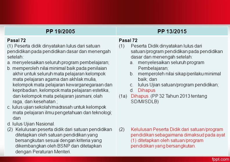 PP 19/2005 PP 13/2015. Pasal 72. (1) Peserta didik dinyatakan lulus dari satuan pendidikan pada pendidikan dasar dan menengah setelah: