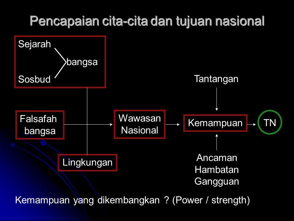 Pencapaian cita-cita dan tujuan nasional