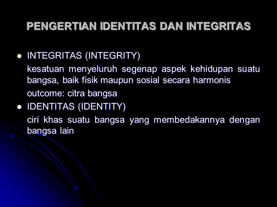 PENGERTIAN IDENTITAS DAN INTEGRITAS
