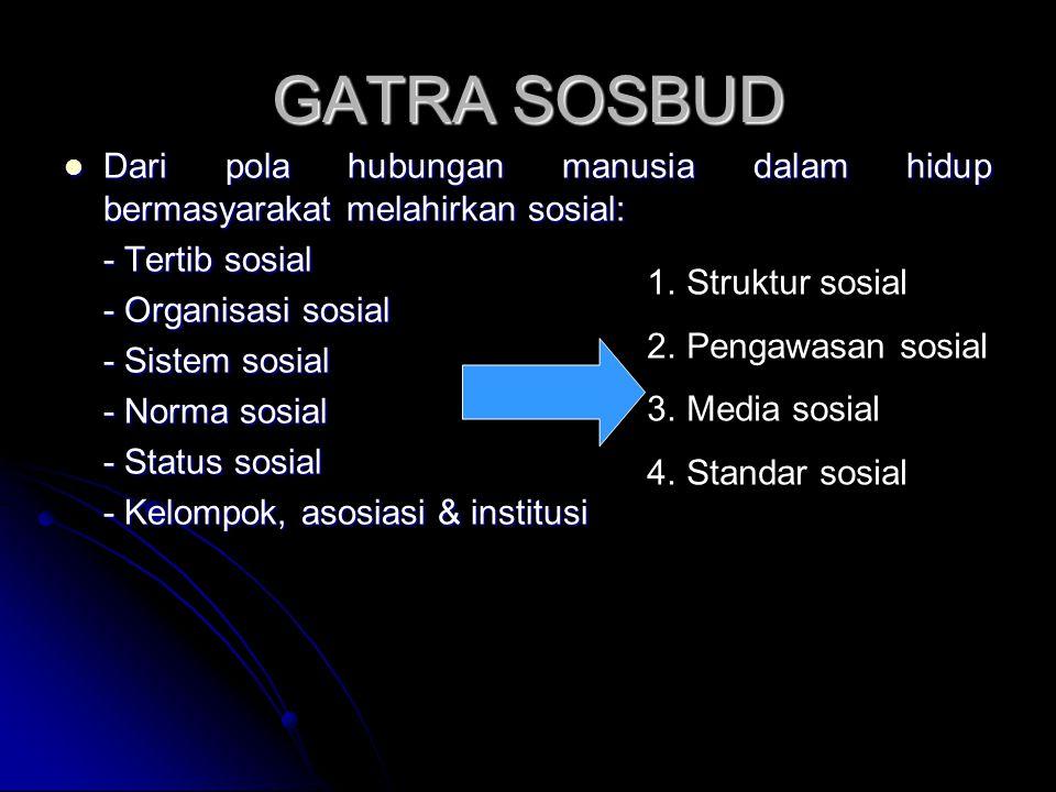 GATRA SOSBUD Dari pola hubungan manusia dalam hidup bermasyarakat melahirkan sosial: - Tertib sosial.