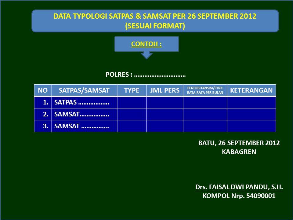 DATA TYPOLOGI SATPAS & SAMSAT PER 26 SEPTEMBER 2012 (SESUAI FORMAT)