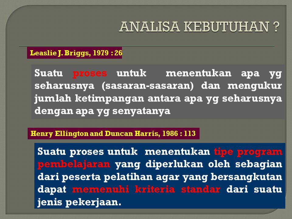 ANALISA KEBUTUHAN Leaslie J. Briggs, 1979 : 26.
