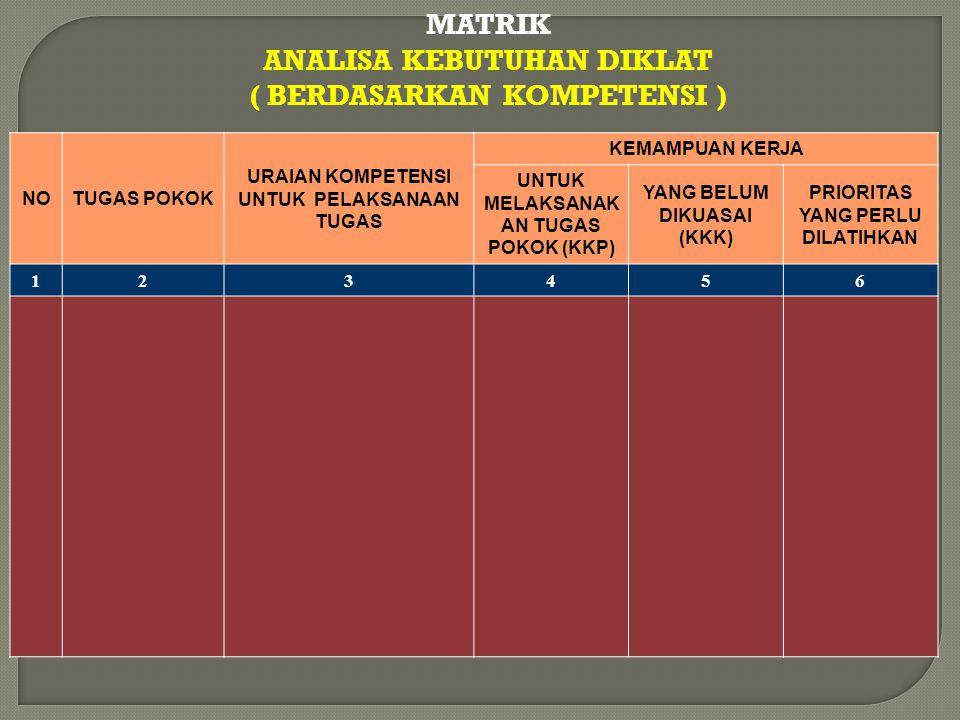 MATRIK ANALISA KEBUTUHAN DIKLAT ( BERDASARKAN KOMPETENSI )