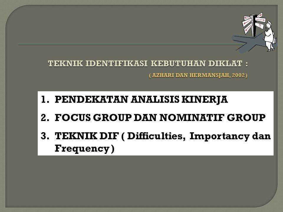 TEKNIK IDENTIFIKASI KEBUTUHAN DIKLAT : ( AZHARI DAN HERMANSJAH, 2002 )