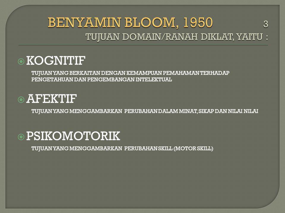 BENYAMIN BLOOM, 1950 3 TUJUAN DOMAIN/RANAH DIKLAT, YAITU :