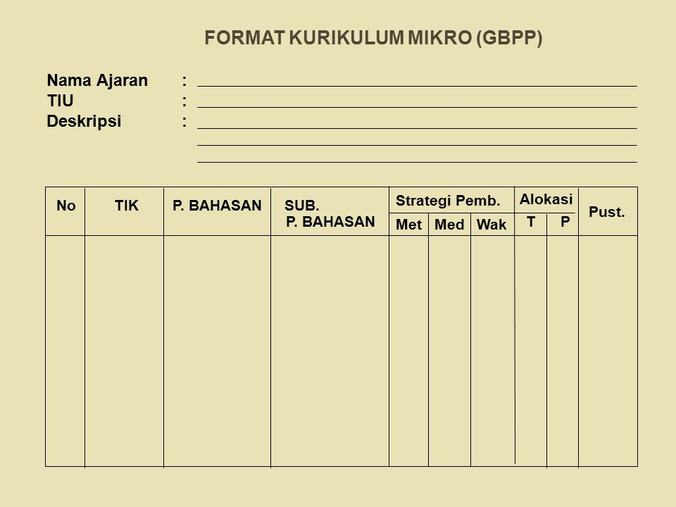 FORMAT KURIKULUM MIKRO (GBPP)