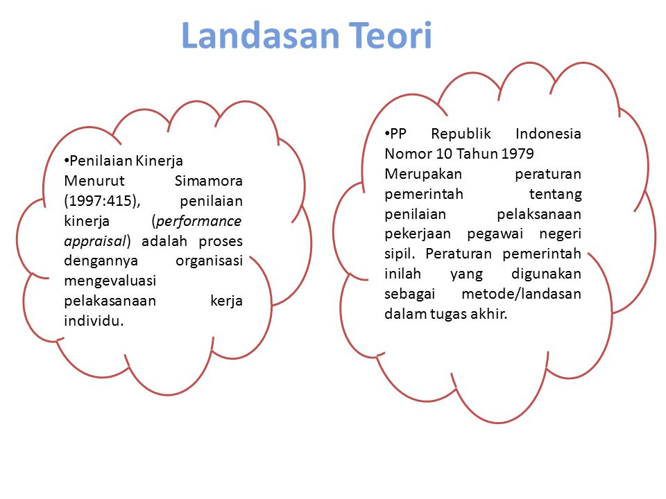 Landasan Teori PP Republik Indonesia Nomor 10 Tahun 1979
