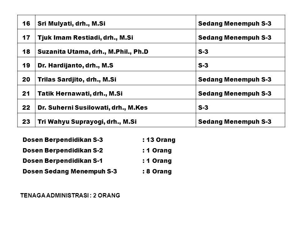 16 Sri Mulyati, drh., M.Si. Sedang Menempuh S-3. 17. Tjuk Imam Restiadi, drh., M.Si. 18. Suzanita Utama, drh., M.Phil., Ph.D.