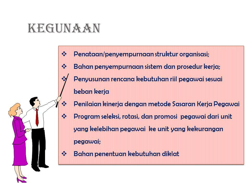 KEGUNAAN Penataan/penyempurnaan struktur organisasi;