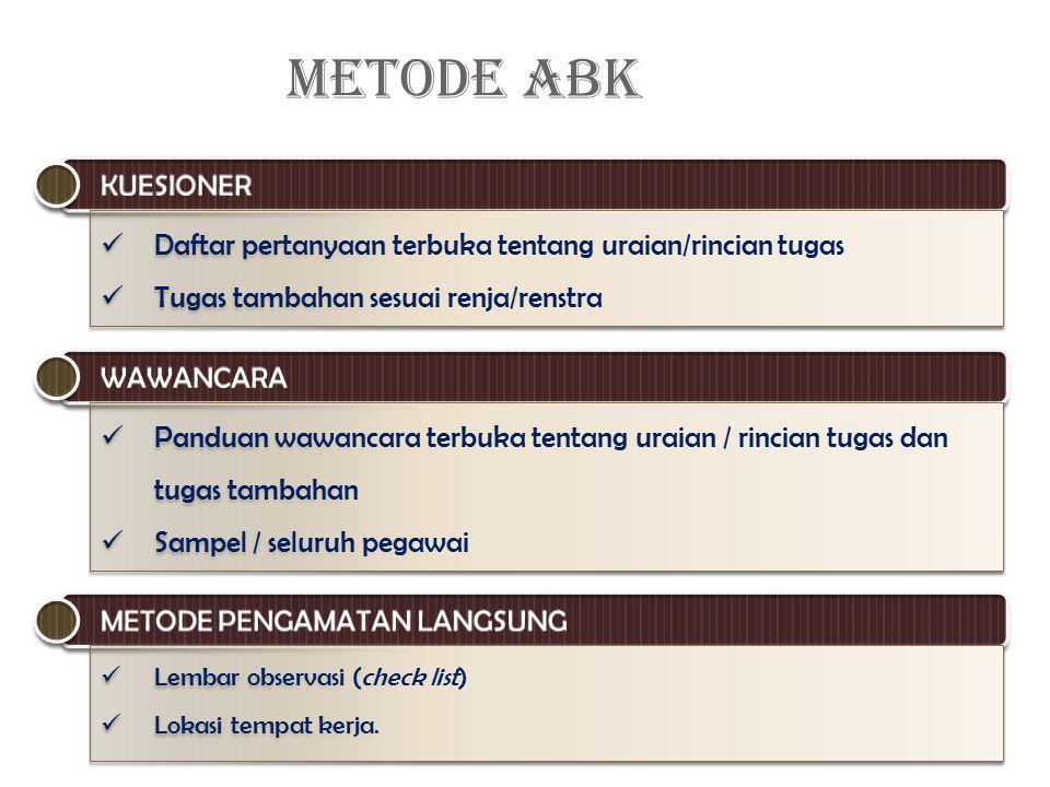 METODE ABK KUESIONER. Daftar pertanyaan terbuka tentang uraian/rincian tugas. Tugas tambahan sesuai renja/renstra.