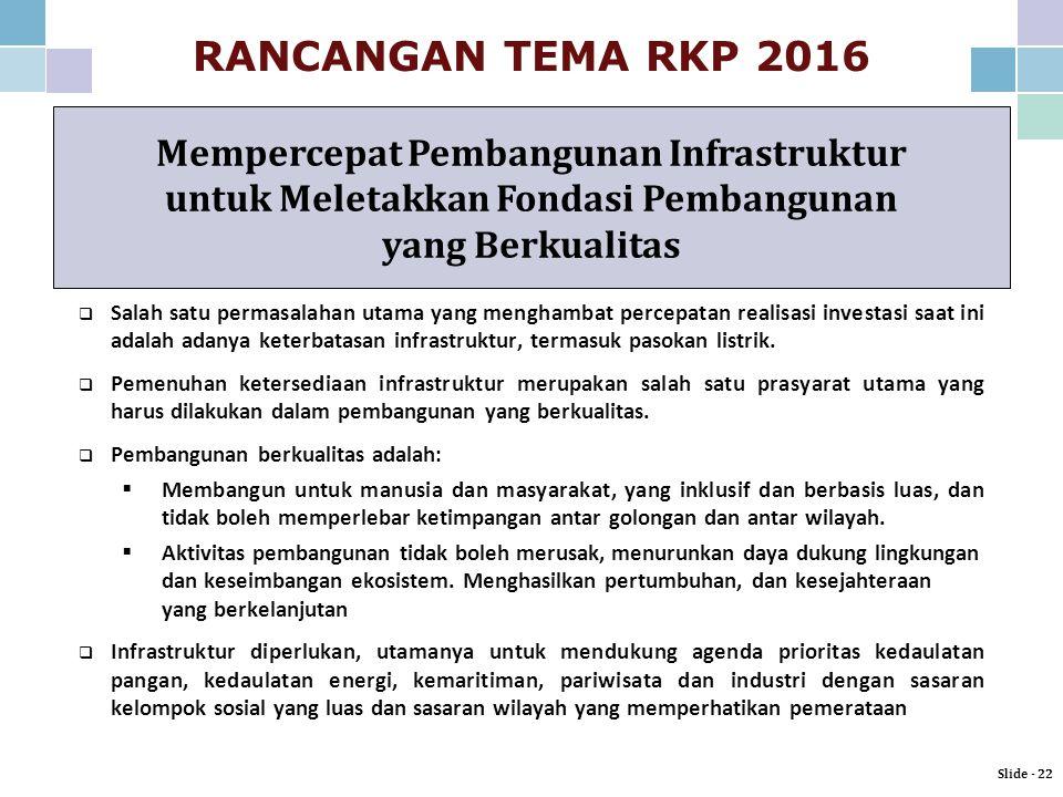 RANCANGAN TEMA RKP 2016 Mempercepat Pembangunan Infrastruktur