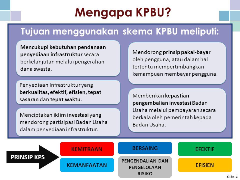 Mengapa KPBU Tujuan menggunakan skema KPBU meliputi: PRINSIP KPS
