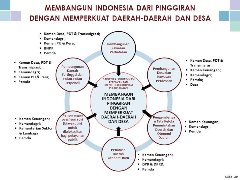 MEMBANGUN INDONESIA DARI PINGGIRAN