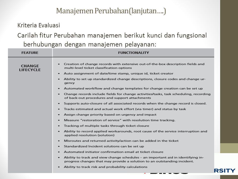 Manajemen Perubahan(lanjutan….)