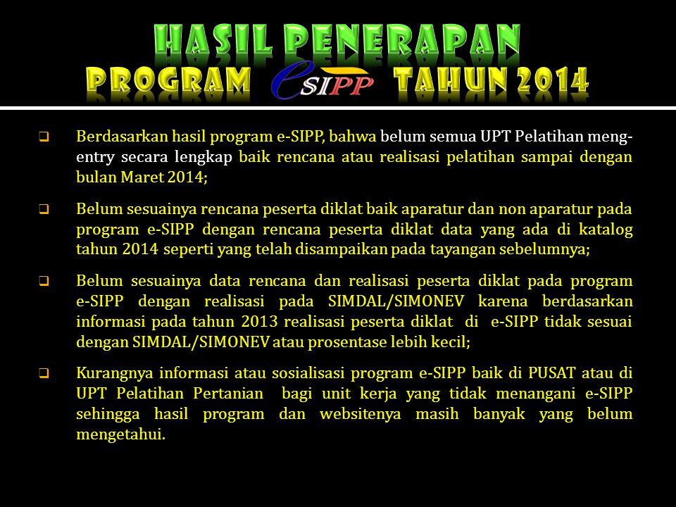 HASIL PEnerapan PROGRAM tahun 2014