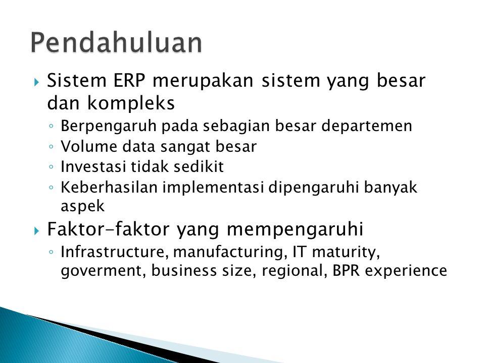 Pendahuluan Sistem ERP merupakan sistem yang besar dan kompleks