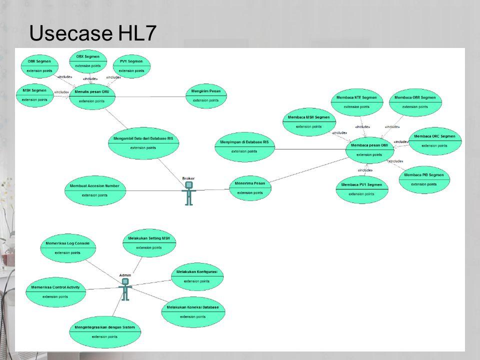 Usecase HL7