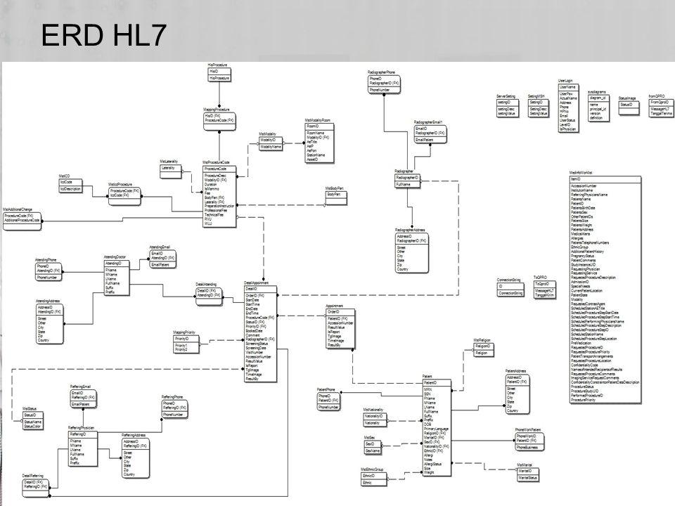 ERD HL7